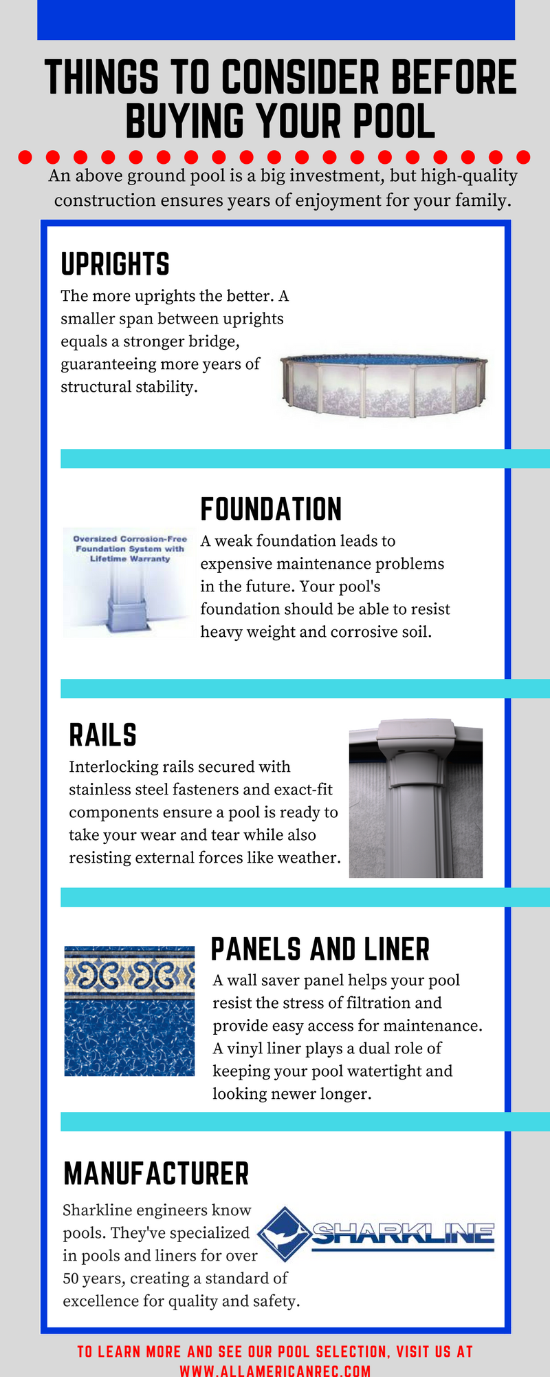 Above Ground Pool infographic